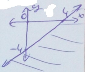9-sinif-2-donem-matematik-2-yazili-sorulari-cevap-anahtari.jpg